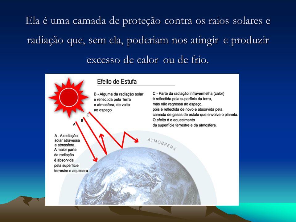 Ela é uma camada de proteção contra os raios solares e radiação que, sem ela, poderiam nos atingir e produzir excesso de calor ou de frio.