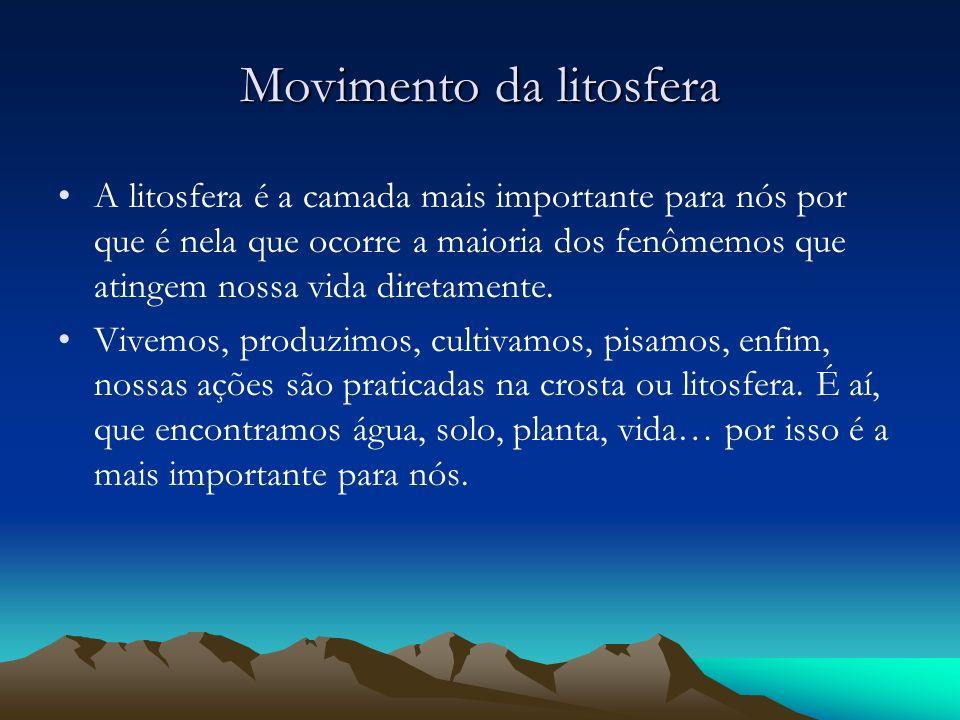 Movimento da litosfera A litosfera é a camada mais importante para nós por que é nela que ocorre a maioria dos fenômemos que atingem nossa vida direta