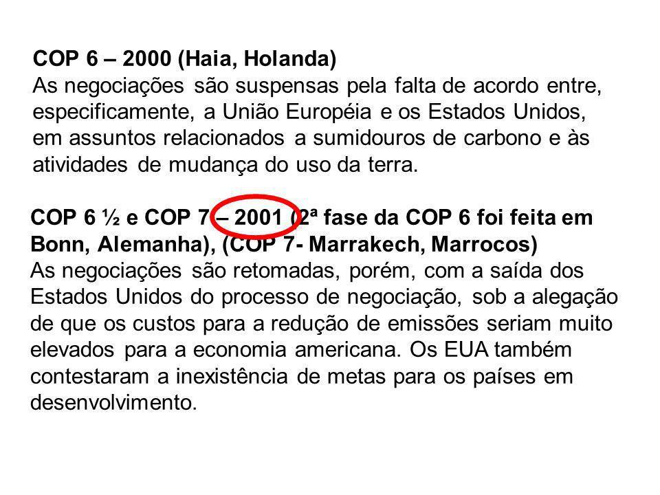 COP 6 – 2000 (Haia, Holanda) As negociações são suspensas pela falta de acordo entre, especificamente, a União Européia e os Estados Unidos, em assunt