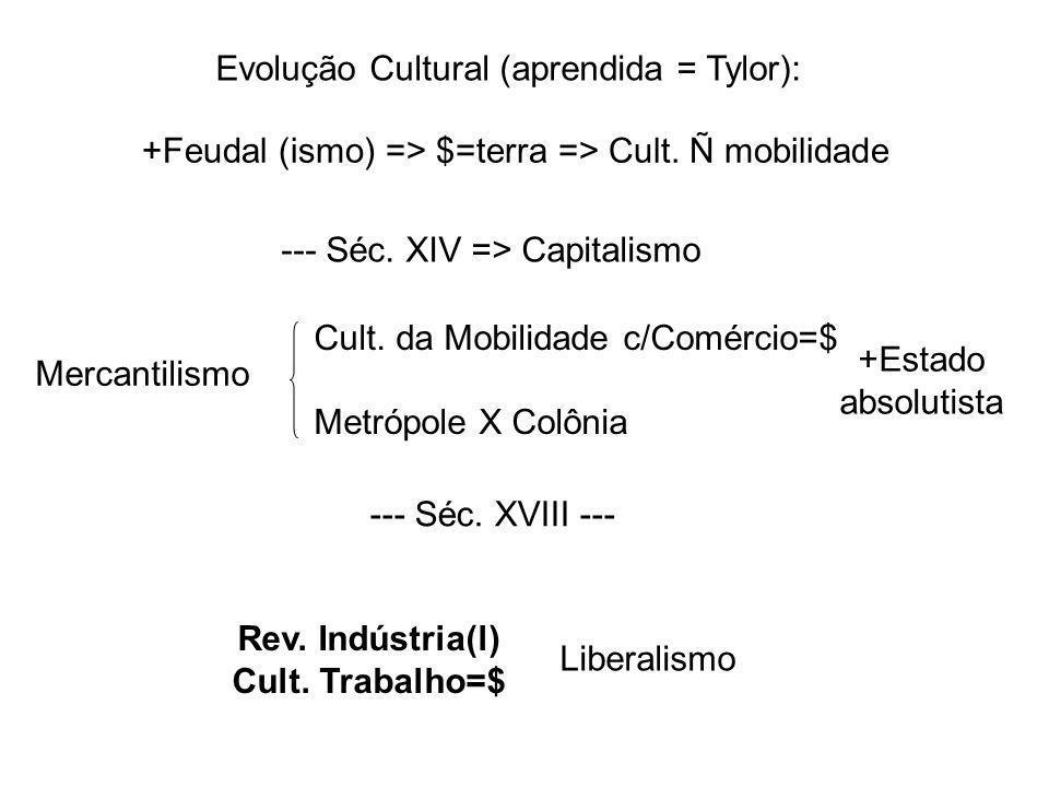 +Feudal (ismo) => $=terra => Cult. Ñ mobilidade --- Séc. XIV => Capitalismo Mercantilismo --- Séc. XVIII --- Liberalismo Cult. da Mobilidade c/Comérci