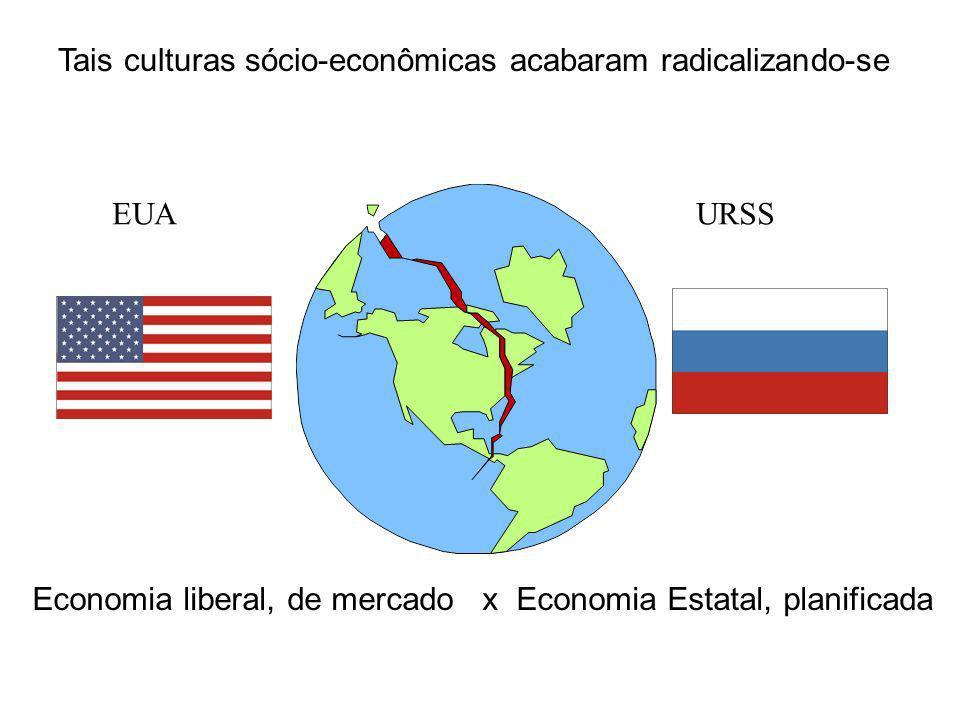 EUAURSS Tais culturas sócio-econômicas acabaram radicalizando-se Economia liberal, de mercado x Economia Estatal, planificada