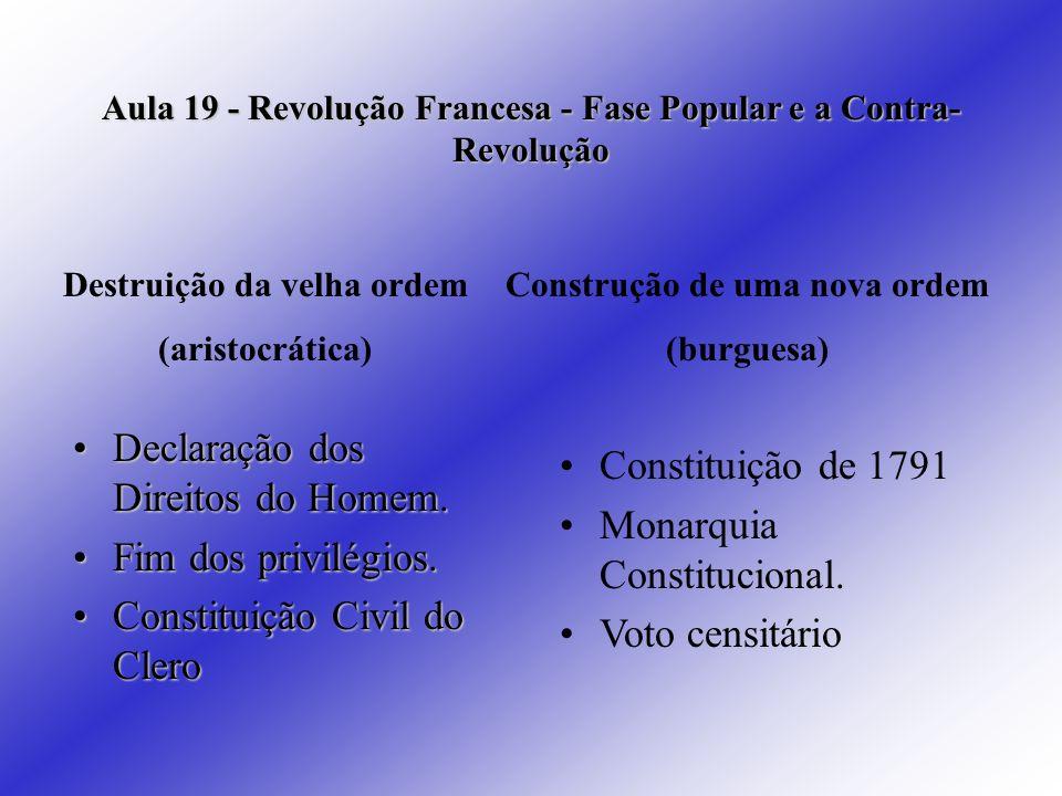Aula 19 - Revolução Francesa - Fase Popular e a Contra- Revolução Declaração dos Direitos do Homem.Declaração dos Direitos do Homem. Fim dos privilégi