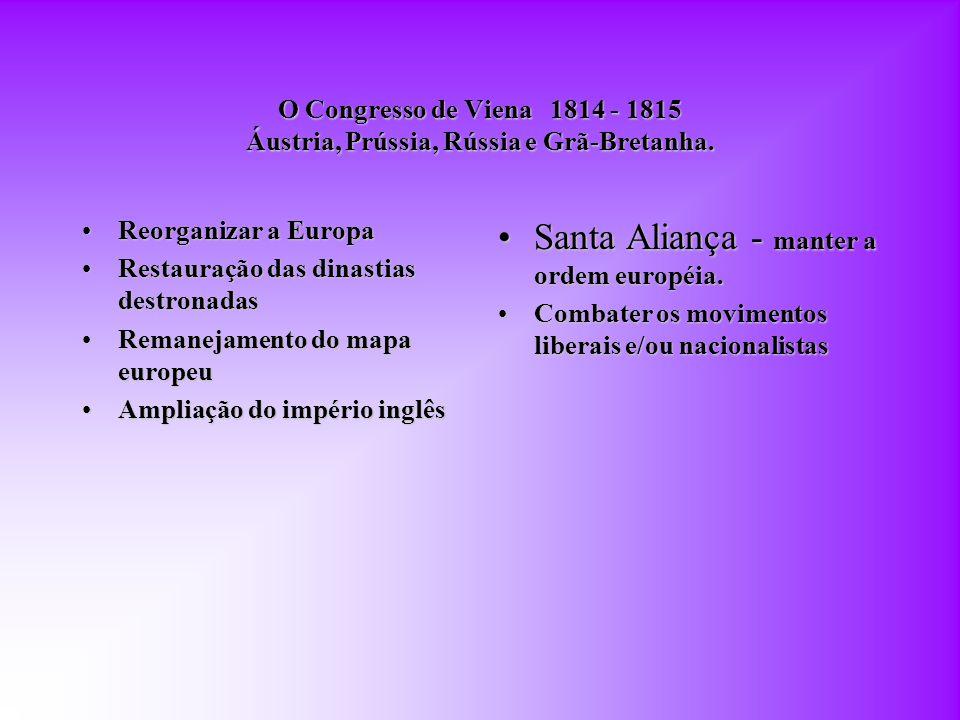 Aula 21- Liberalismo, Socialismo, Nacionalismo, Anarquismo...