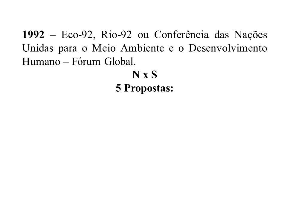 1992 – Eco-92, Rio-92 ou Conferência das Nações Unidas para o Meio Ambiente e o Desenvolvimento Humano – Fórum Global. N x S 5 Propostas: