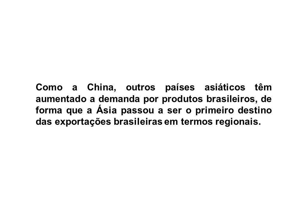 Como a China, outros países asiáticos têm aumentado a demanda por produtos brasileiros, de forma que a Ásia passou a ser o primeiro destino das export