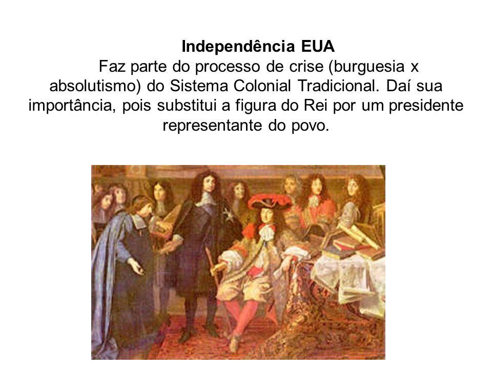 Independência EUA Faz parte do processo de crise (burguesia x absolutismo) do Sistema Colonial Tradicional. Daí sua importância, pois substitui a figu
