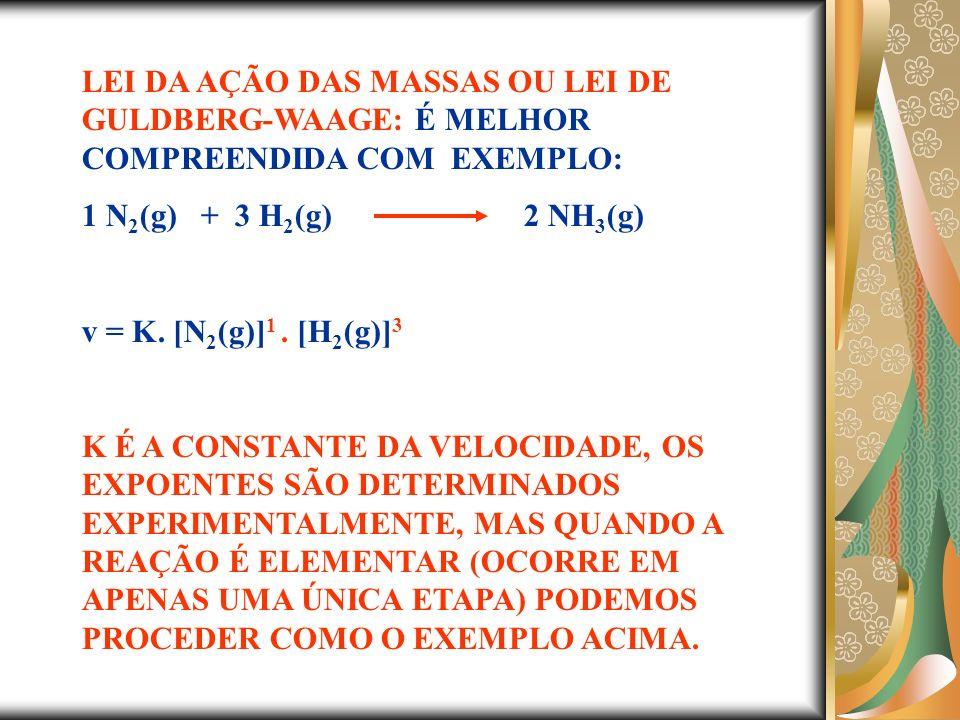 LEI DA AÇÃO DAS MASSAS OU LEI DE GULDBERG-WAAGE: É MELHOR COMPREENDIDA COM EXEMPLO: 1 N 2 (g) + 3 H 2 (g) 2 NH 3 (g) v = K. [N 2 (g)] 1. [H 2 (g)] 3 K