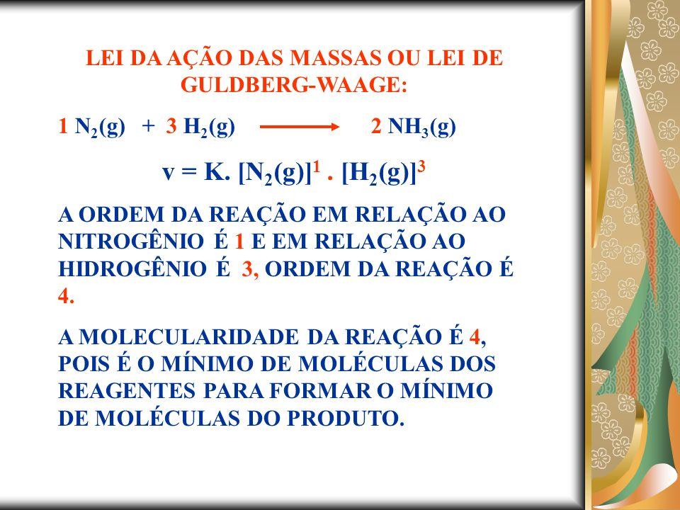 LEI DA AÇÃO DAS MASSAS OU LEI DE GULDBERG-WAAGE: 1 N 2 (g) + 3 H 2 (g) 2 NH 3 (g) v = K. [N 2 (g)] 1. [H 2 (g)] 3 A ORDEM DA REAÇÃO EM RELAÇÃO AO NITR
