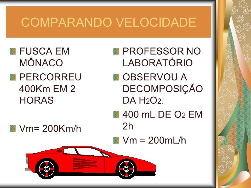COMPARANDO VELOCIDADE FUSCA EM MÔNACO PERCORREU 400Km EM 2 HORAS Vm= 200Km/h PROFESSOR NO LABORATÓRIO OBSERVOU A DECOMPOSIÇÃO DA H 2 O 2. 400 mL DE O