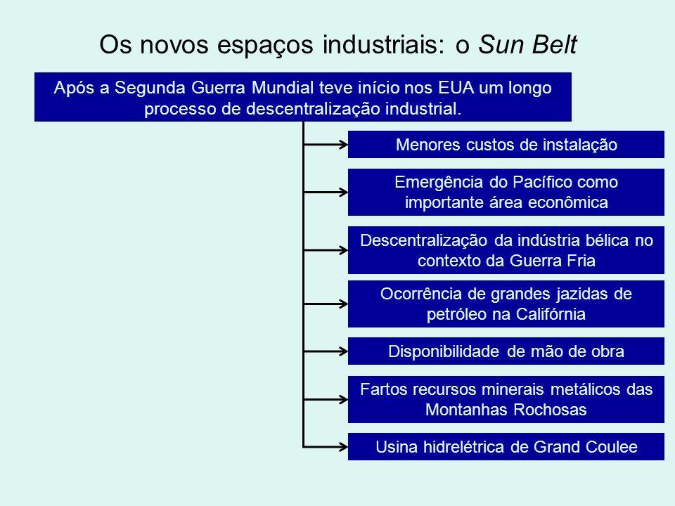 Os novos espaços industriais: o Sun Belt Após a Segunda Guerra Mundial teve início nos EUA um longo processo de descentralização industrial. Menores c
