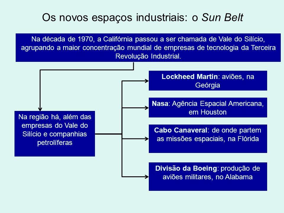 Os novos espaços industriais: o Sun Belt Na década de 1970, a Califórnia passou a ser chamada de Vale do Silício, agrupando a maior concentração mundi