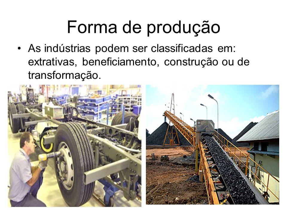Forma de produção As indústrias podem ser classificadas em: extrativas, beneficiamento, construção ou de transformação.