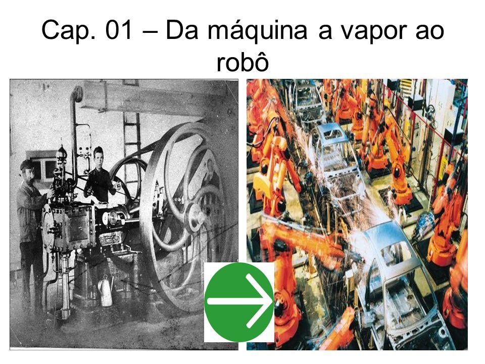 Da produção manual às máquinas Desde as origens, o ser humano transforma os recursos naturais em bens ou objetos que atendem às suas necessidades de sobrevivência.
