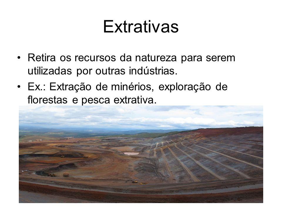 Extrativas Retira os recursos da natureza para serem utilizadas por outras indústrias. Ex.: Extração de minérios, exploração de florestas e pesca extr