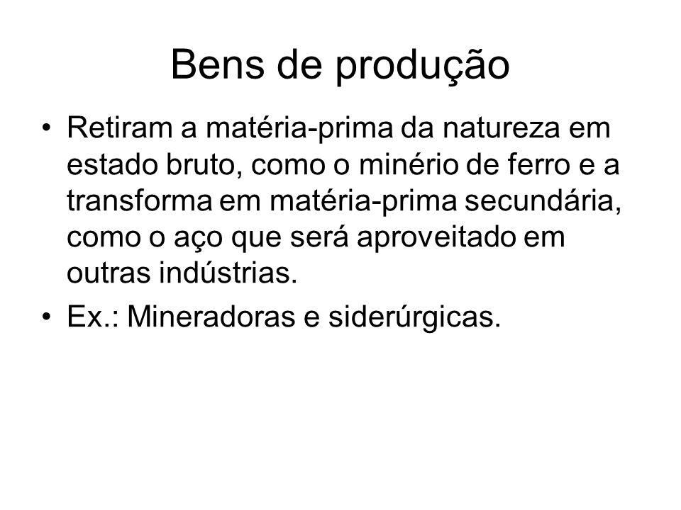 Bens de produção Retiram a matéria-prima da natureza em estado bruto, como o minério de ferro e a transforma em matéria-prima secundária, como o aço q