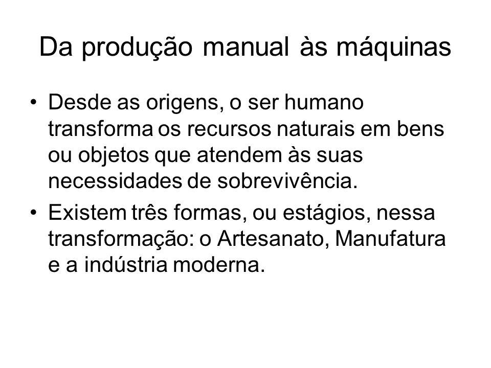Da produção manual às máquinas Desde as origens, o ser humano transforma os recursos naturais em bens ou objetos que atendem às suas necessidades de s