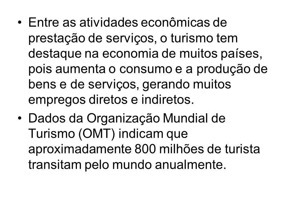 Entre as atividades econômicas de prestação de serviços, o turismo tem destaque na economia de muitos países, pois aumenta o consumo e a produção de b