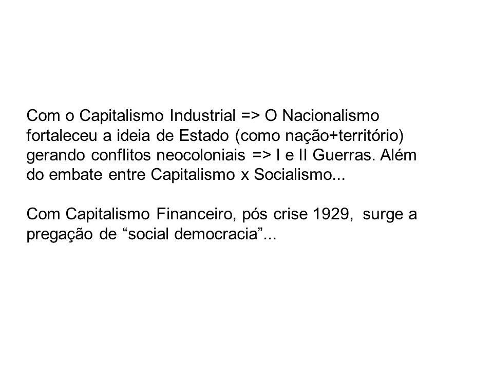 Com o Capitalismo Industrial => O Nacionalismo fortaleceu a ideia de Estado (como nação+território) gerando conflitos neocoloniais => I e II Guerras.