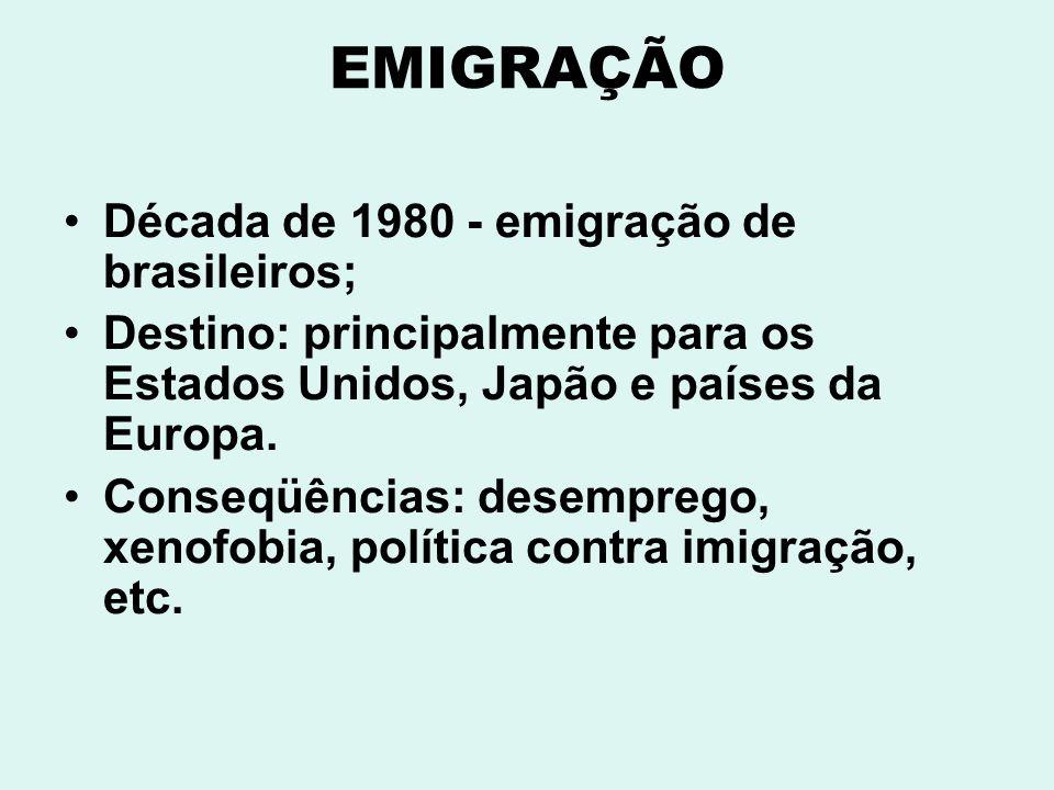 EMIGRAÇÃO Década de 1980 - emigração de brasileiros; Destino: principalmente para os Estados Unidos, Japão e países da Europa. Conseqüências: desempre