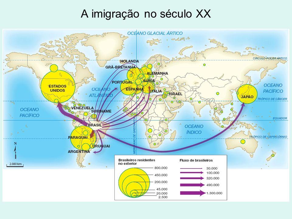 A imigração no século XX