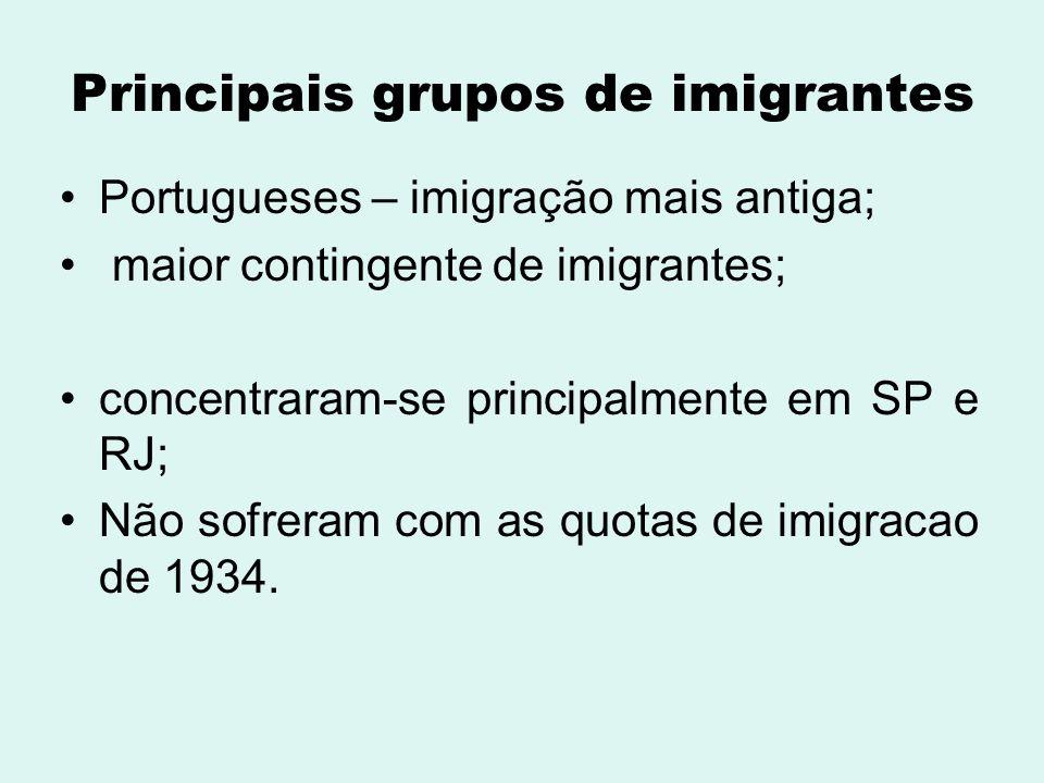 Principais grupos de imigrantes Portugueses – imigração mais antiga; maior contingente de imigrantes; concentraram-se principalmente em SP e RJ; Não s