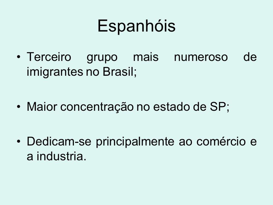 Espanhóis Terceiro grupo mais numeroso de imigrantes no Brasil; Maior concentração no estado de SP; Dedicam-se principalmente ao comércio e a industri