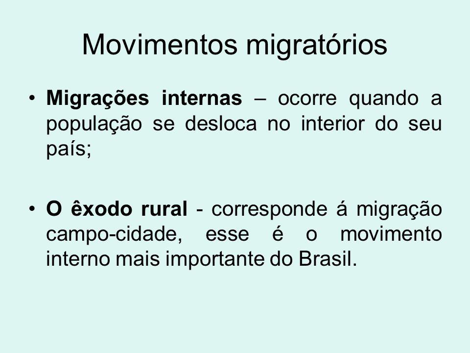 Movimentos migratórios Migrações internas – ocorre quando a população se desloca no interior do seu país; O êxodo rural - corresponde á migração campo