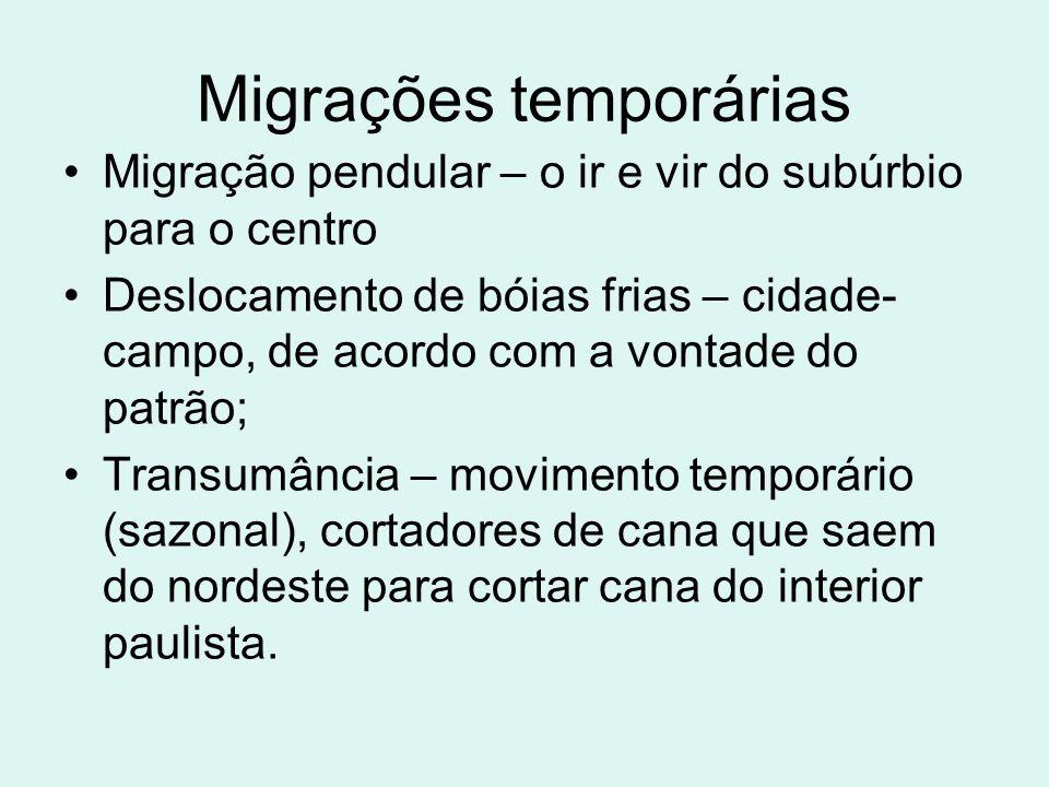 Migrações temporárias Migração pendular – o ir e vir do subúrbio para o centro Deslocamento de bóias frias – cidade- campo, de acordo com a vontade do