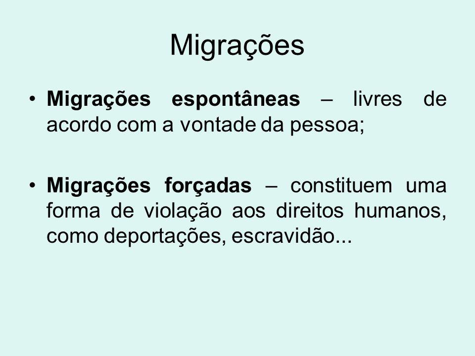 Migrações Migrações espontâneas – livres de acordo com a vontade da pessoa; Migrações forçadas – constituem uma forma de violação aos direitos humanos