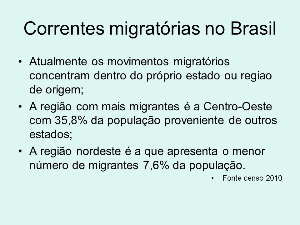 Correntes migratórias no Brasil Atualmente os movimentos migratórios concentram dentro do próprio estado ou regiao de origem; A região com mais migran