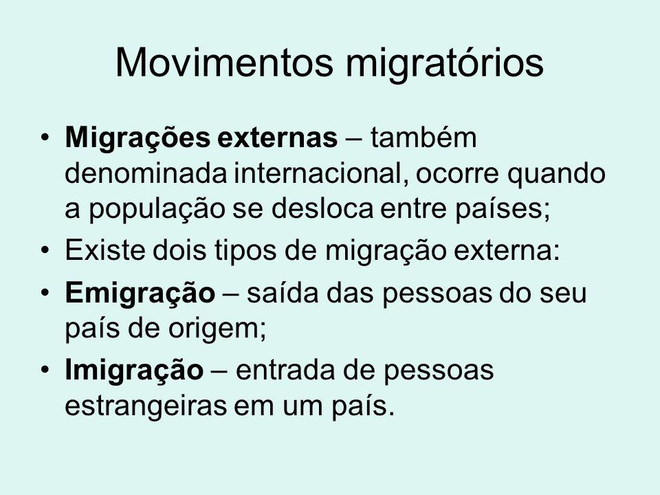 Movimentos migratórios Migrações externas – também denominada internacional, ocorre quando a população se desloca entre países; Existe dois tipos de m