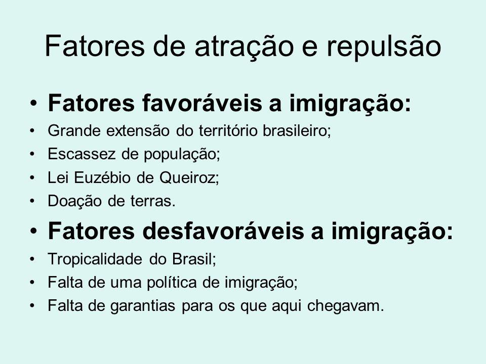 Fatores de atração e repulsão Fatores favoráveis a imigração: Grande extensão do território brasileiro; Escassez de população; Lei Euzébio de Queiroz;