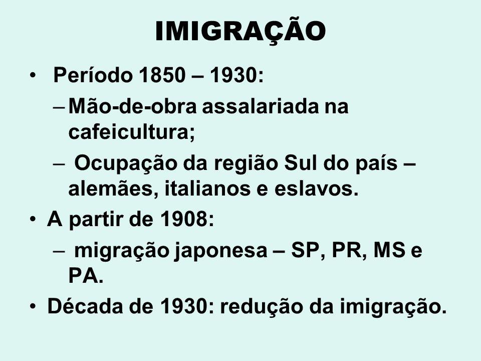 IMIGRAÇÃO Período 1850 – 1930: –Mão-de-obra assalariada na cafeicultura; – Ocupação da região Sul do país – alemães, italianos e eslavos. A partir de