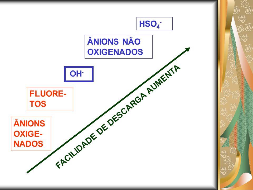 ÂNIONS OXIGE- NADOS FLUORE- TOS OH - HSO 4 - ÂNIONS NÃO OXIGENADOS FACILIDADE DE DESCARGA AUMENTA