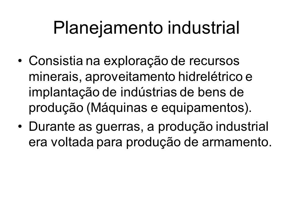 Planejamento industrial Consistia na exploração de recursos minerais, aproveitamento hidrelétrico e implantação de indústrias de bens de produção (Máq