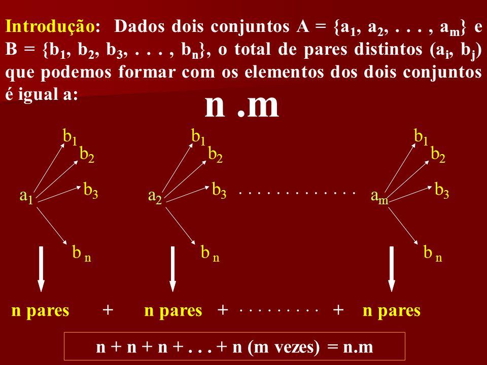 Introdução: Dados dois conjuntos A = {a 1, a 2,..., a m } e B = {b 1, b 2, b 3,..., b n }, o total de pares distintos (a i, b j ) que podemos formar c