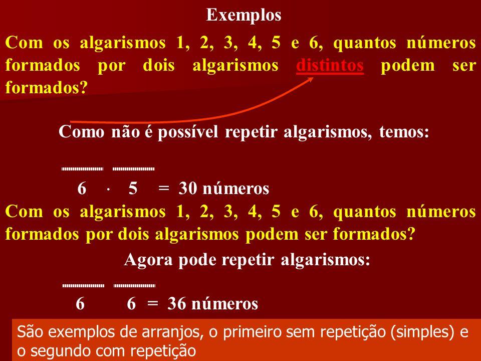 Exemplos Com os algarismos 1, 2, 3, 4, 5 e 6, quantos números formados por dois algarismos distintos podem ser formados? Como não é possível repetir a