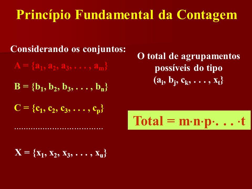 Princípio Fundamental da Contagem Considerando os conjuntos: A = {a 1, a 2, a 3,..., a m } B = {b 1, b 2, b 3,..., b n } C = {c 1, c 2, c 3,..., c p }