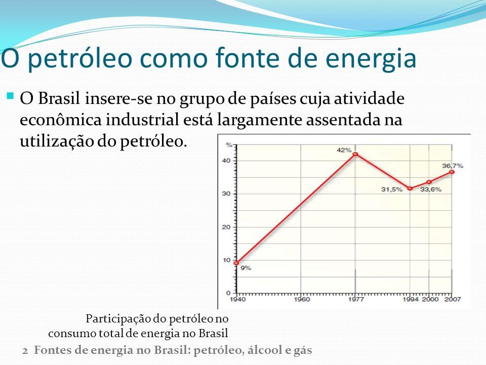 O petróleo como fonte de energia O Brasil insere-se no grupo de países cuja atividade econômica industrial está largamente assentada na utilização do