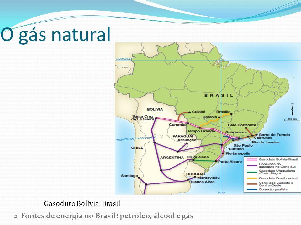 O gás natural Gasoduto Bolívia-Brasil 2 Fontes de energia no Brasil: petróleo, álcool e gás