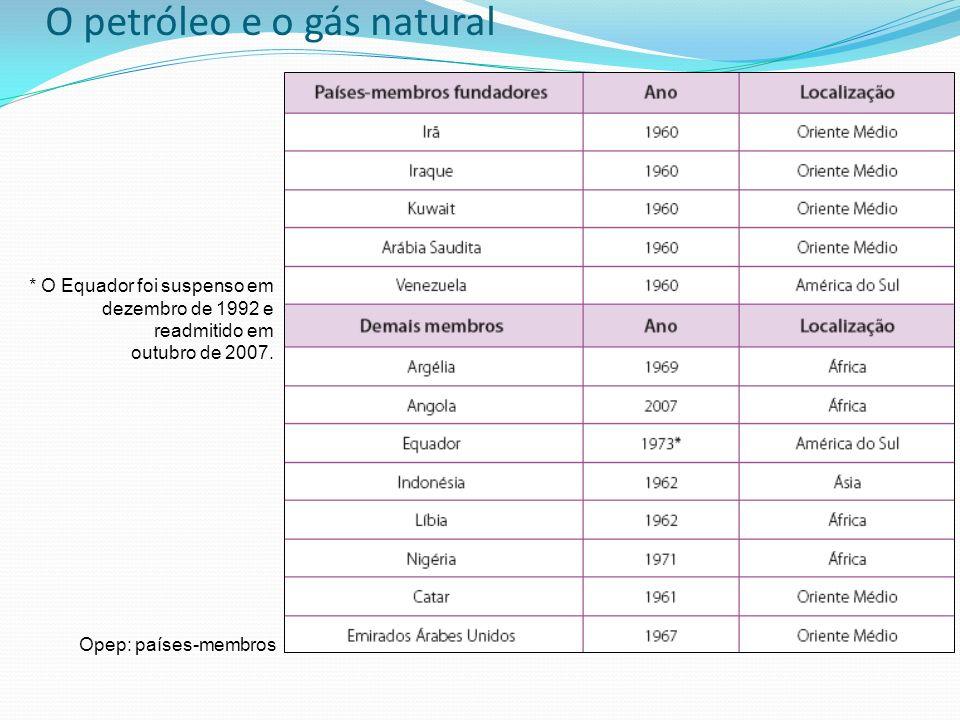 O petróleo como fonte de energia O Brasil insere-se no grupo de países cuja atividade econômica industrial está largamente assentada na utilização do petróleo.