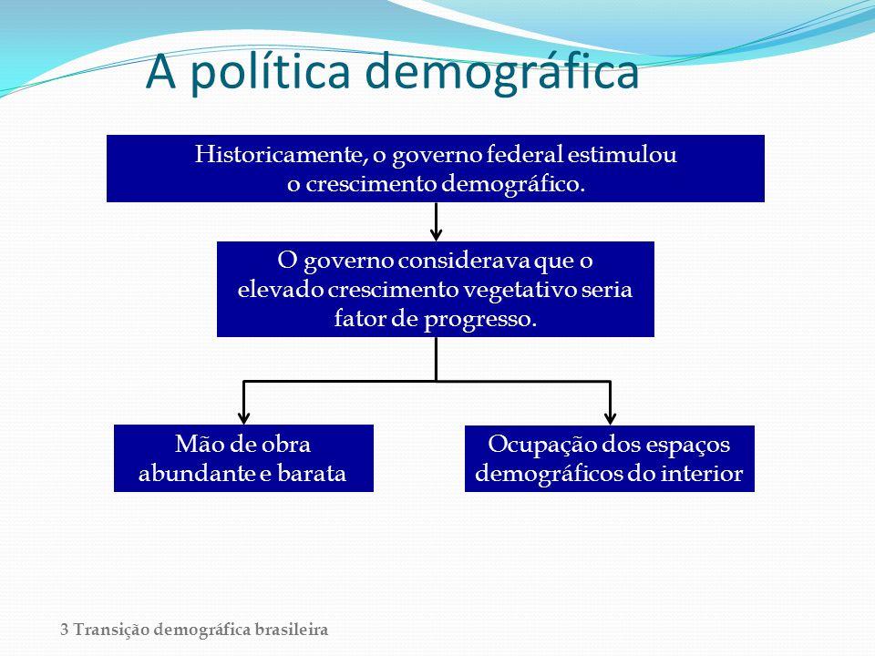 A política demográfica Historicamente, o governo federal estimulou o crescimento demográfico. O governo considerava que o elevado crescimento vegetati