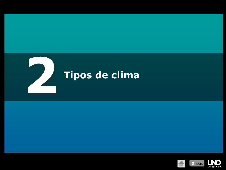 2 2 Tipos de clima X SAIR