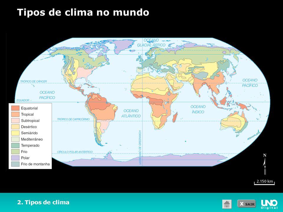 X SAIR 2. Tipos de clima Tipos de clima no mundo