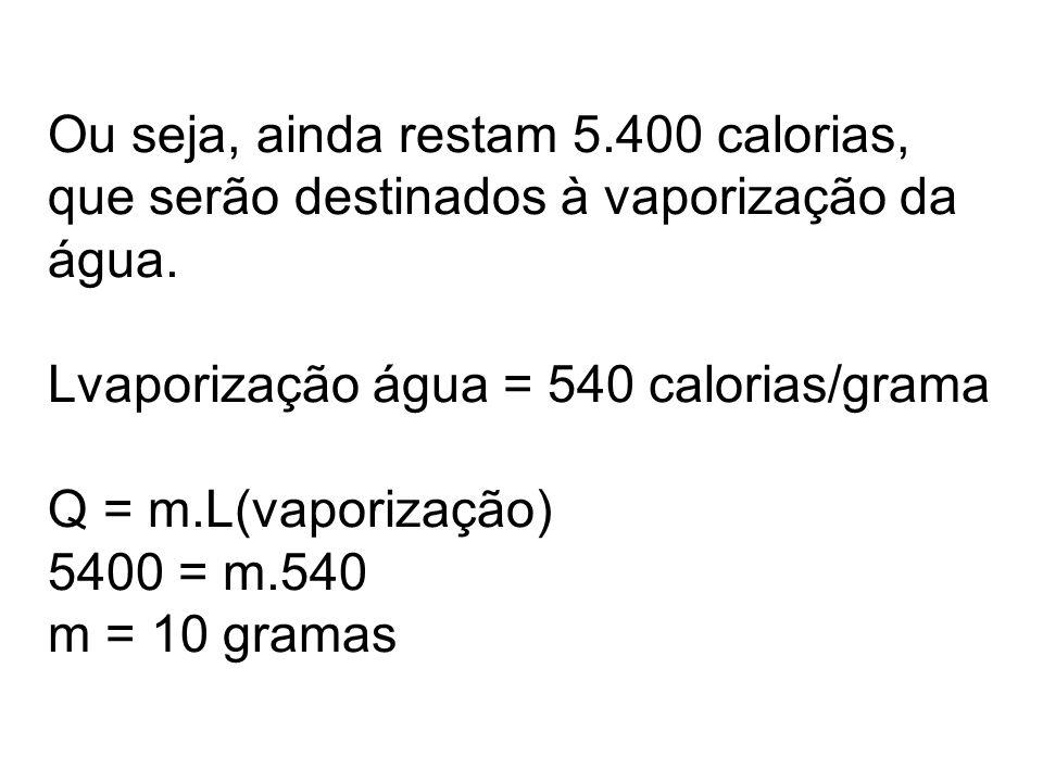 Ou seja, ainda restam 5.400 calorias, que serão destinados à vaporização da água. Lvaporização água = 540 calorias/grama Q = m.L(vaporização) 5400 = m
