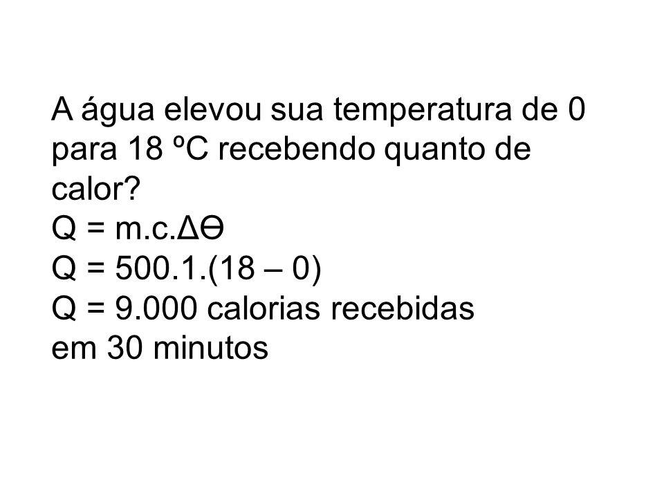 A água elevou sua temperatura de 0 para 18 ºC recebendo quanto de calor? Q = m.c.ΔӨ Q = 500.1.(18 – 0) Q = 9.000 calorias recebidas em 30 minutos