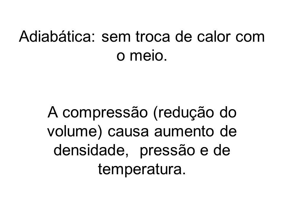 Adiabática: sem troca de calor com o meio. A compressão (redução do volume) causa aumento de densidade, pressão e de temperatura.