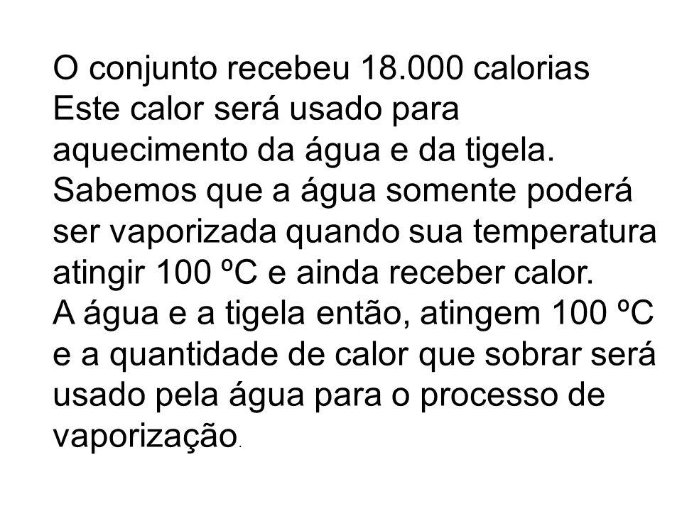 Então: Água aquecendo de 0 a 100 ºC Q = m.c.ΔӨ Q = 90.1.(100 – 0) Q = 9.000 calorias