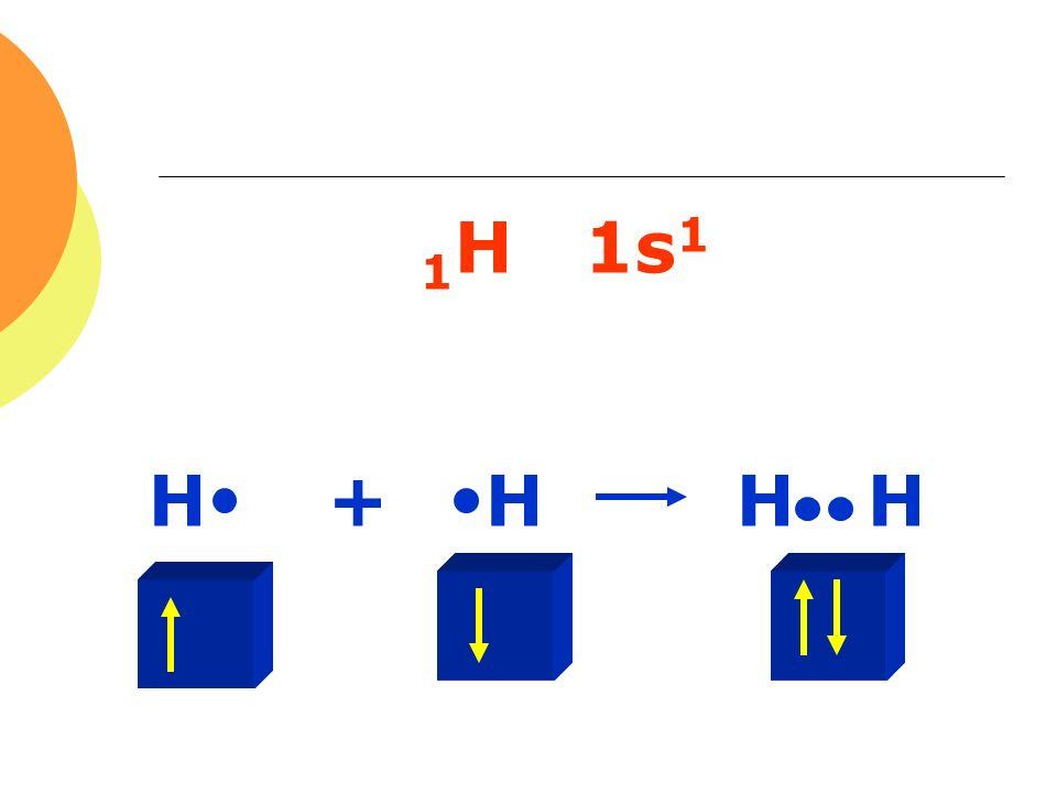 1 H 1s 1 H + H H H