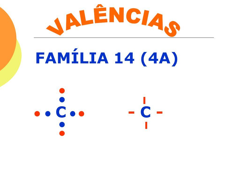 FAMÍLIA 14 (4A) C - C -